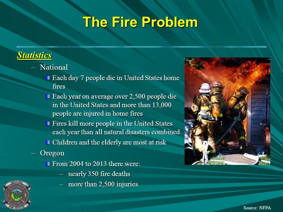 The Fire Problem Statistics National Oregon