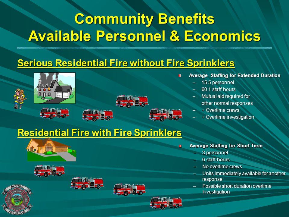 Community Benefits Available Personnel & Economics