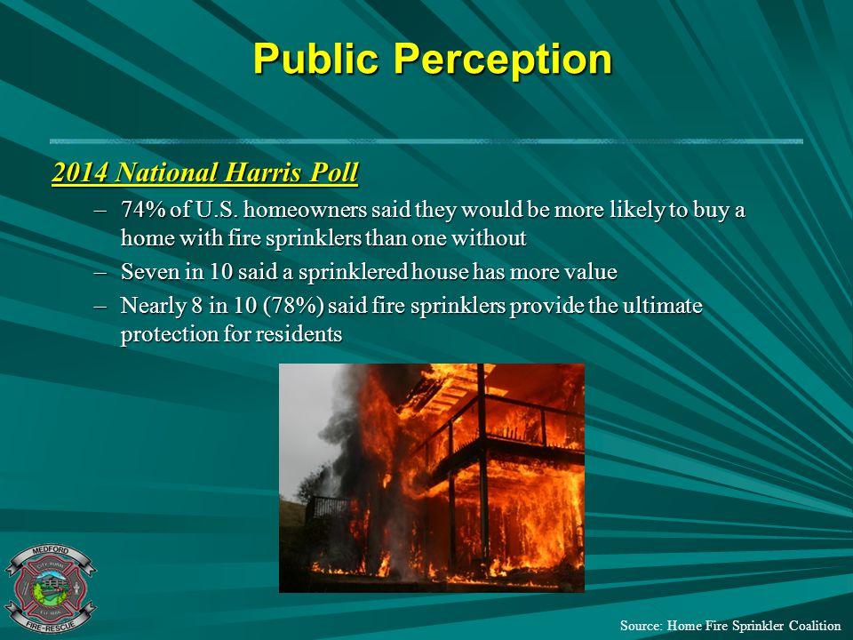 Public Perception 2014 National Harris Poll