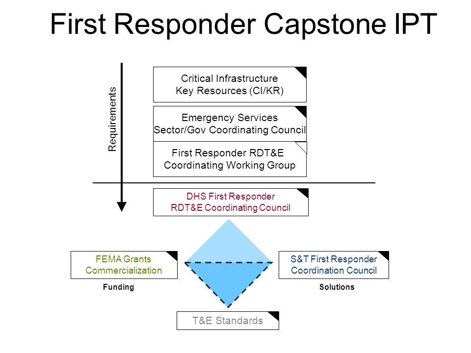 First Responder Capstone IPT
