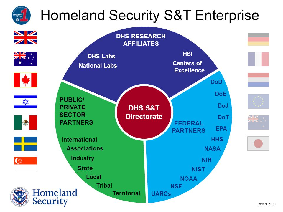 DHS RESEARCH AFFILIATES