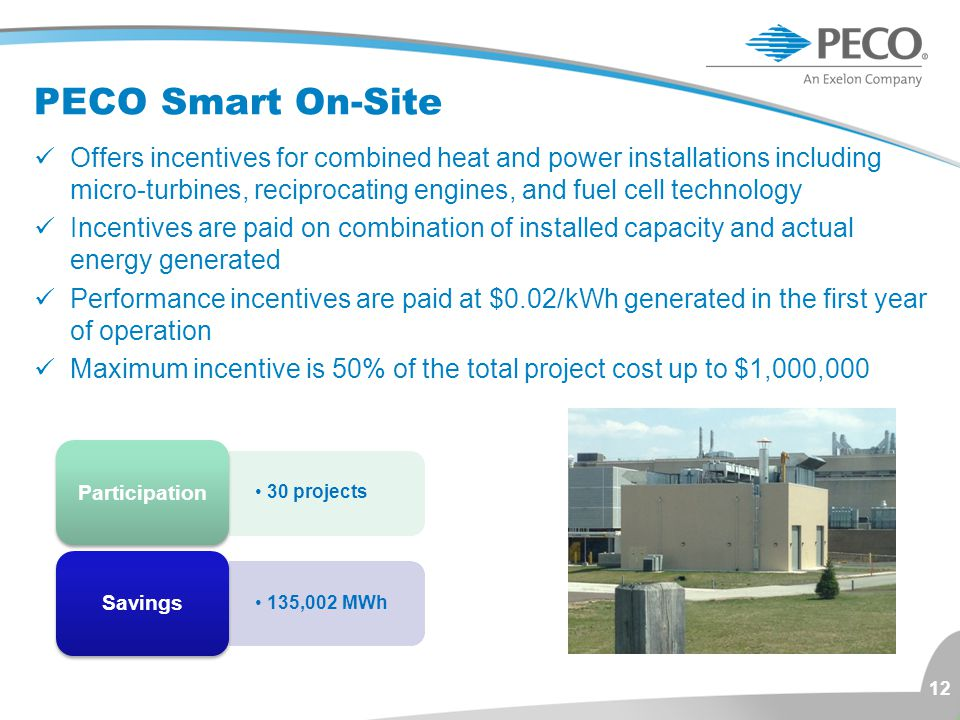 PECO Smart On-Site