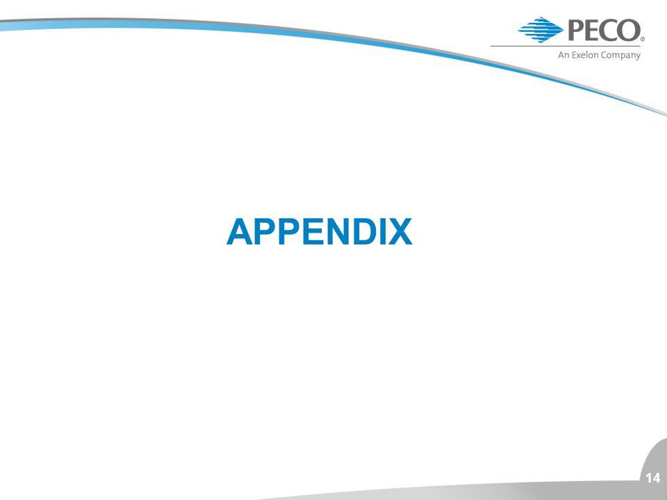 APPENDIX 14 14