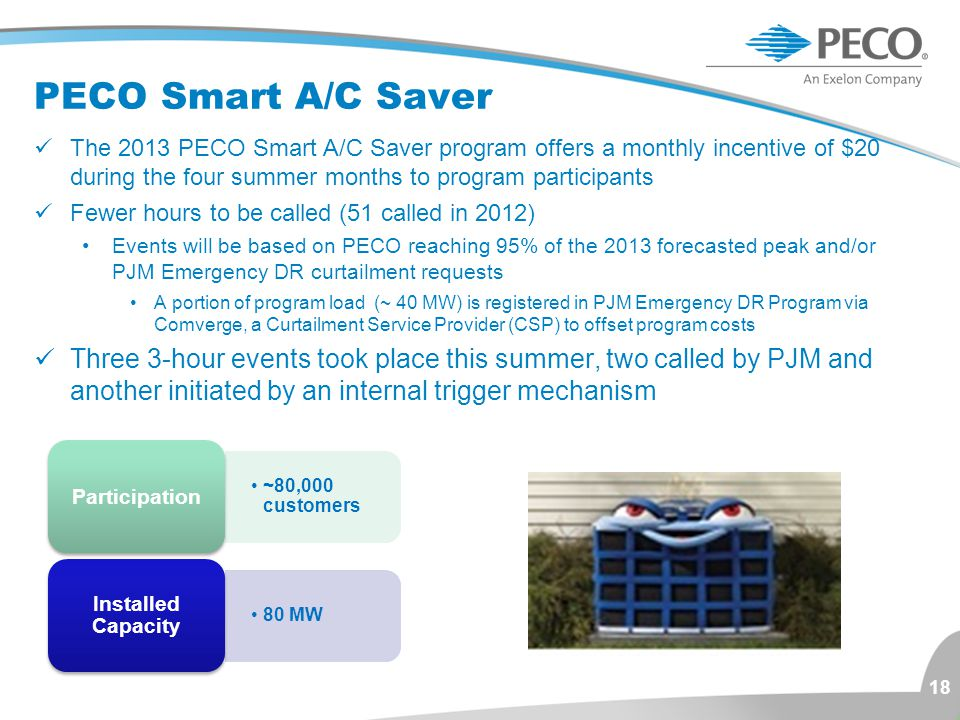 PECO Smart A/C Saver The 2013 PECO Smart A/C Saver program offers a monthly incentive of $20 during the four summer months to program participants.