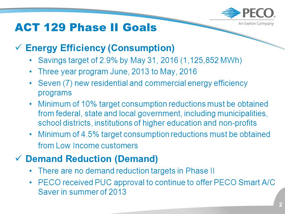 ACT 129 Phase II Goals Energy Efficiency (Consumption)
