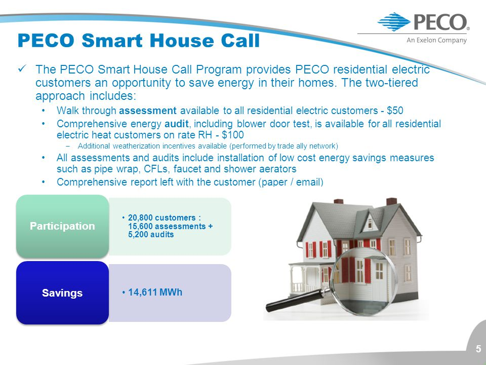 PECO Smart House Call