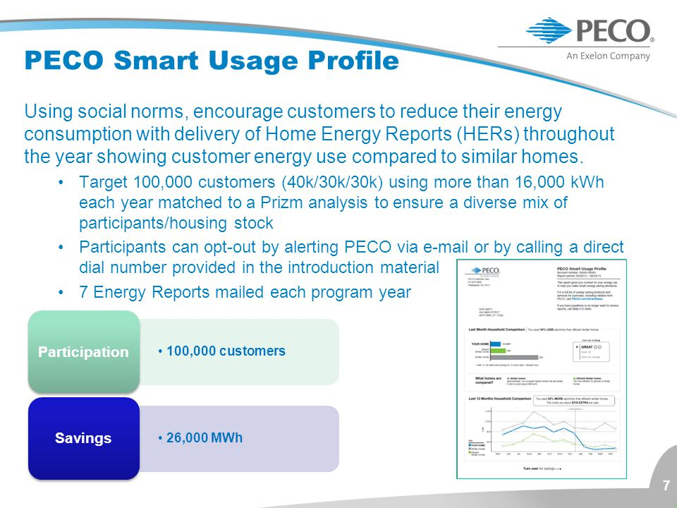 PECO Smart Usage Profile