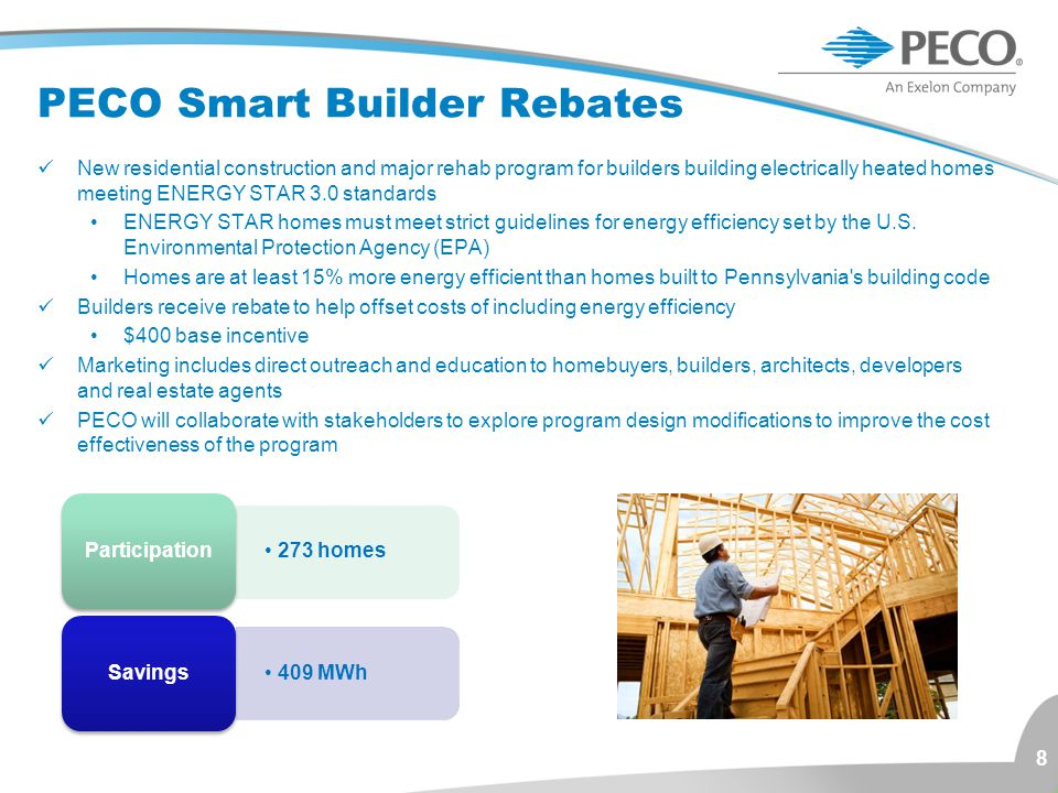 PECO Smart Builder Rebates