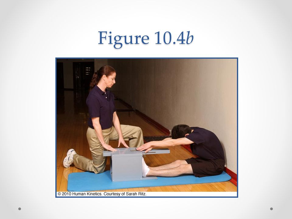 Figure 10.4b