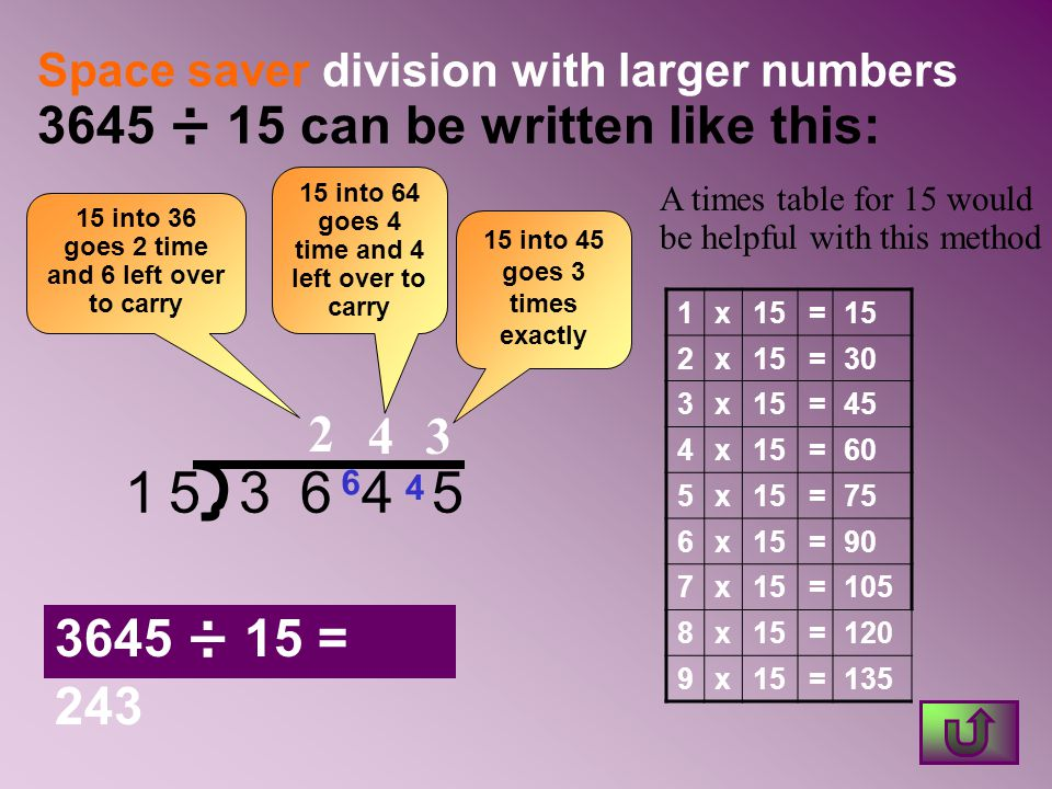 Space saver division with larger numbers 3645 ÷ 15 can be written like this: