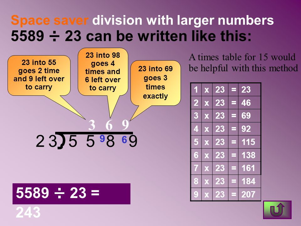 Space saver division with larger numbers 5589 ÷ 23 can be written like this: