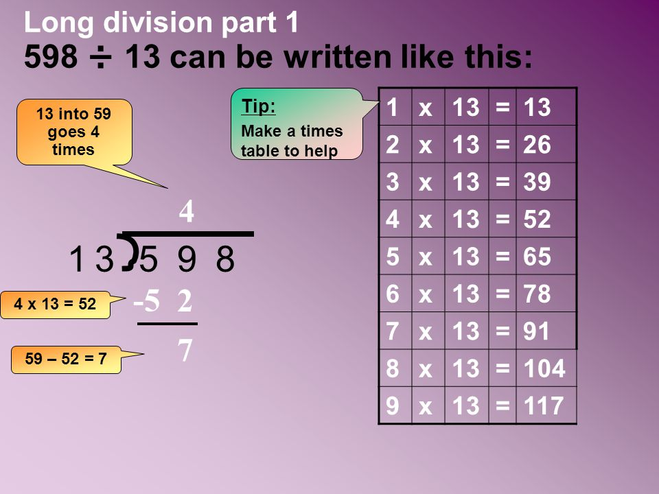 Long division part 1 598 ÷ 13 can be written like this: