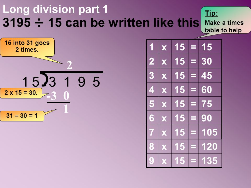 Long division part 1 3195 ÷ 15 can be written like this: