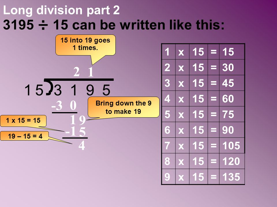 Long division part 2 3195 ÷ 15 can be written like this:
