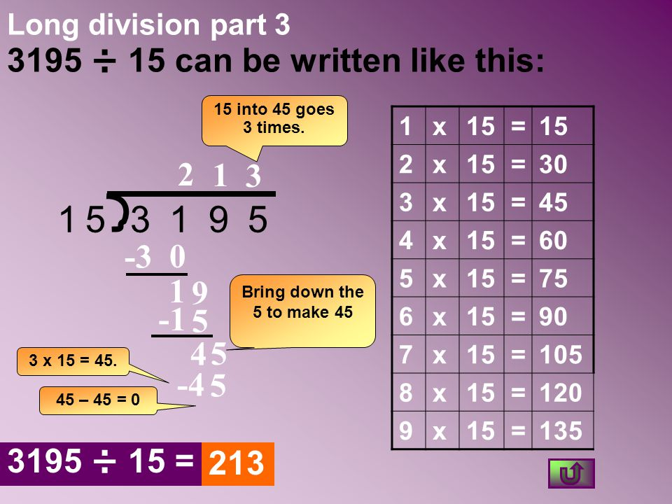Long division part 3 3195 ÷ 15 can be written like this: