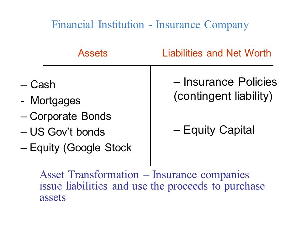 Examples of Direct Finance: