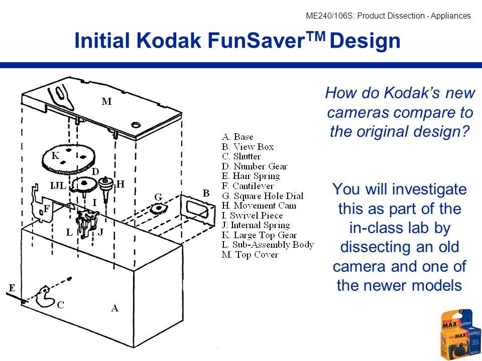 Initial Kodak FunSaverTM Design