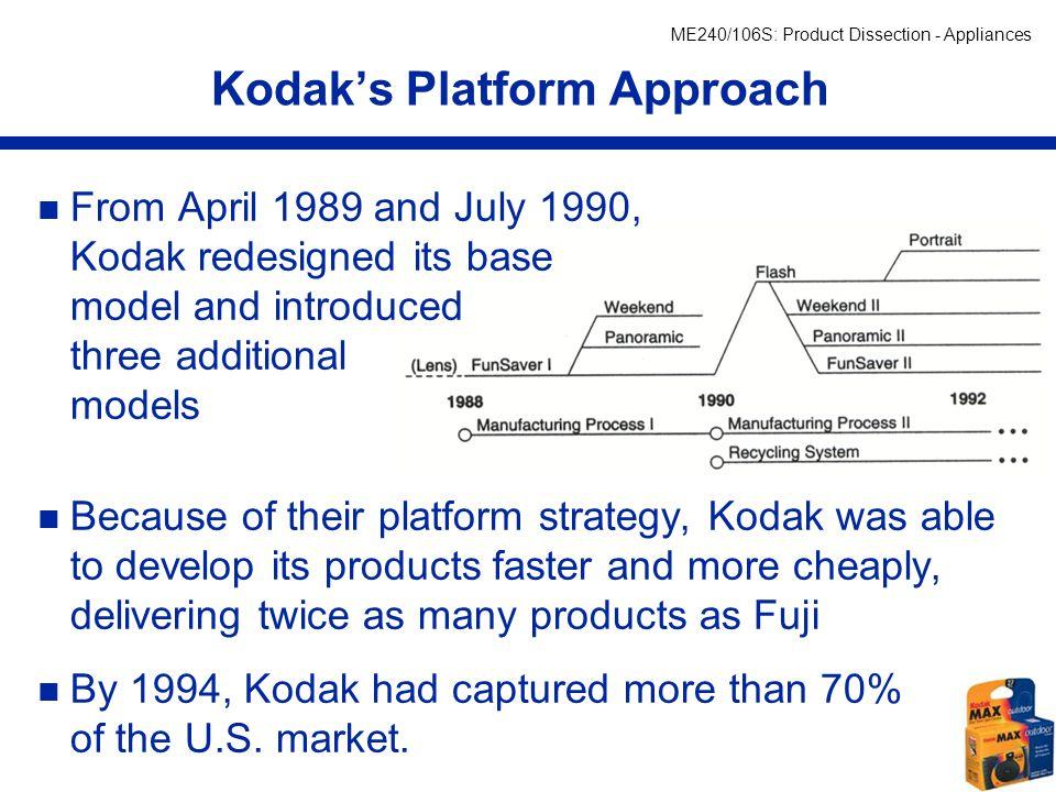 Kodak's Platform Approach