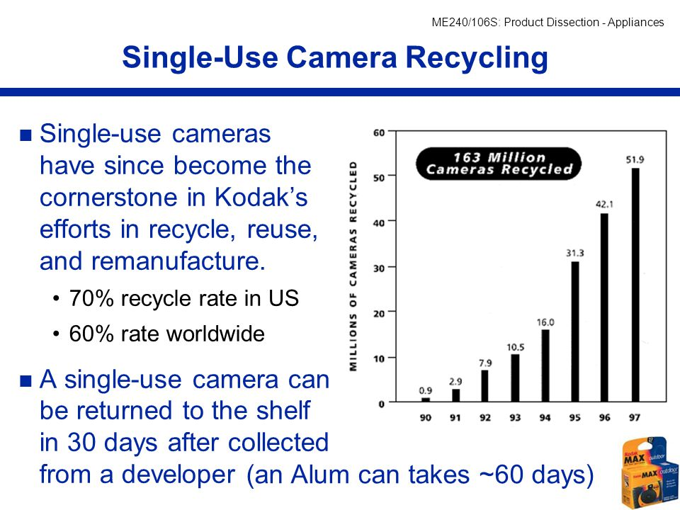 Single-Use Camera Recycling