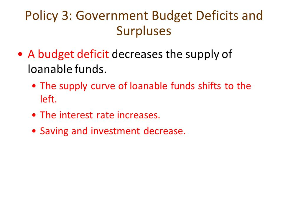Policy 3: Government Budget Deficits and Surpluses