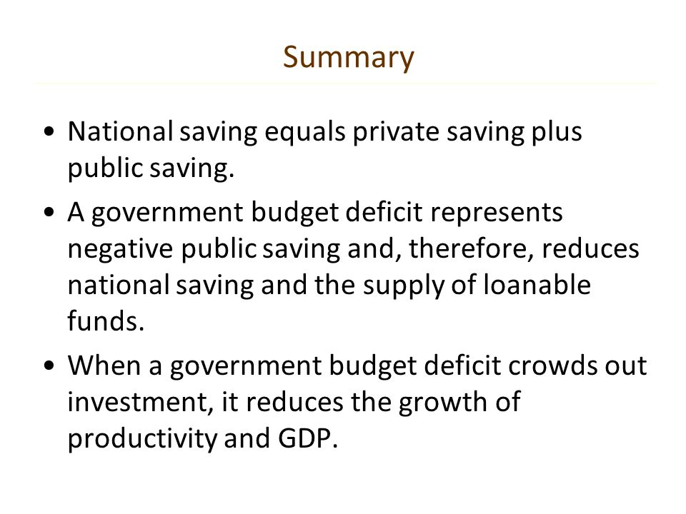 Summary National saving equals private saving plus public saving.