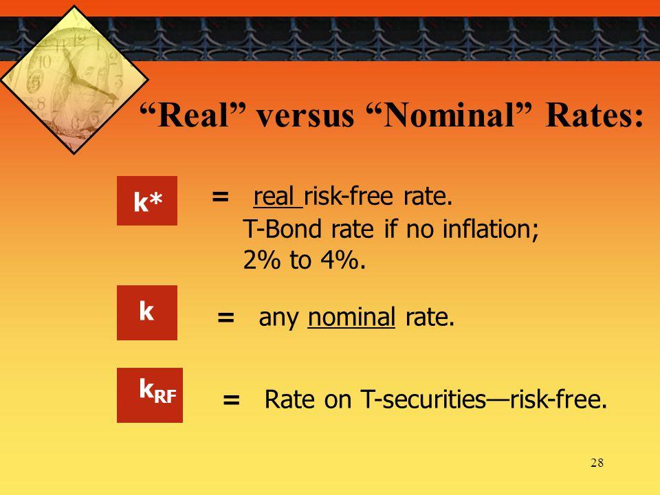 Real versus Nominal Rates: