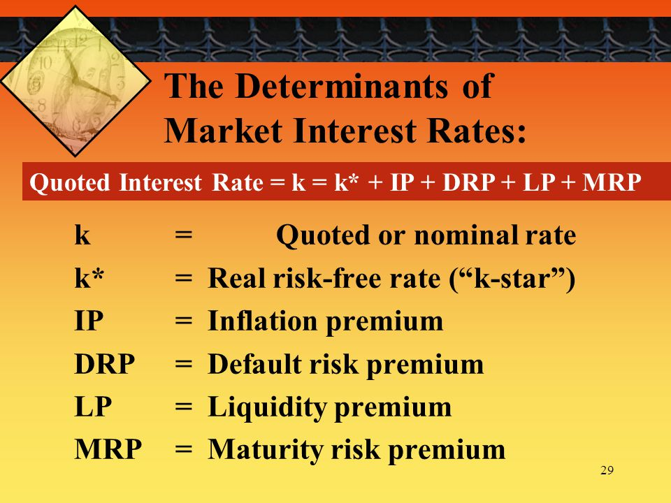 The Determinants of Market Interest Rates: