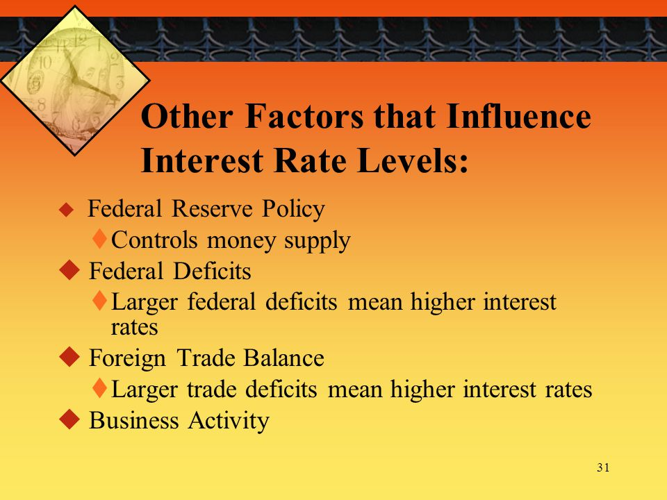 Other Factors that Influence Interest Rate Levels: