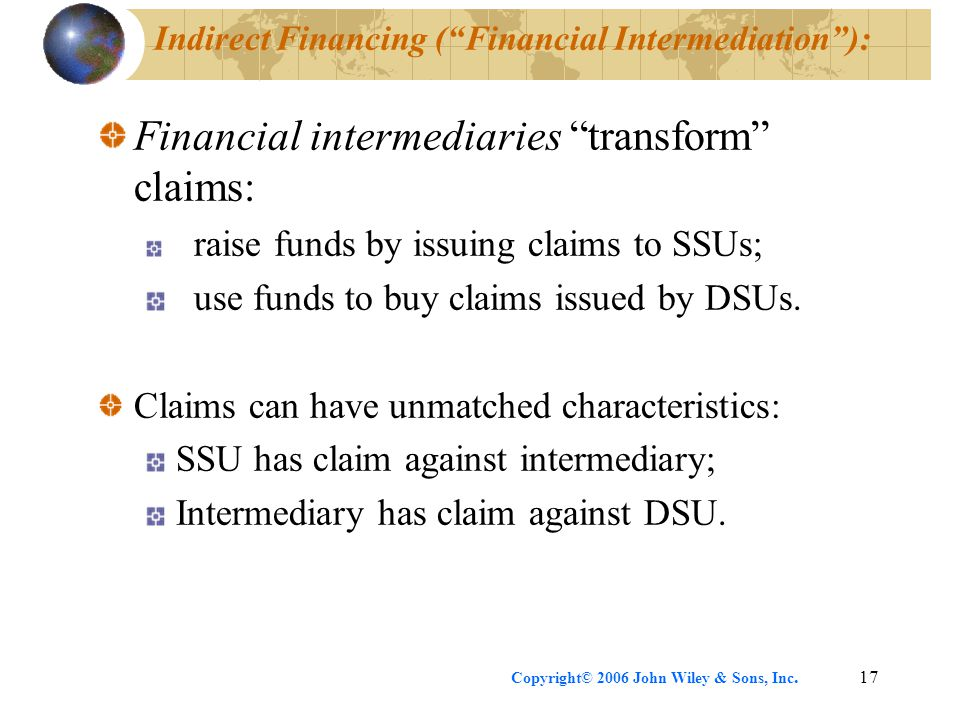 Indirect Financing ( Financial Intermediation ):
