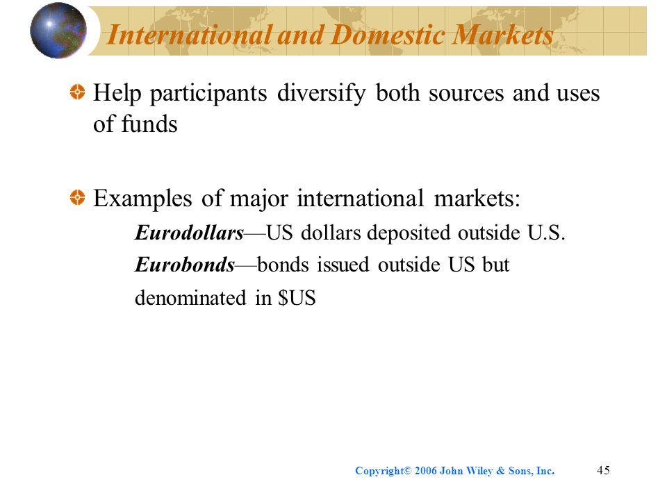 International and Domestic Markets