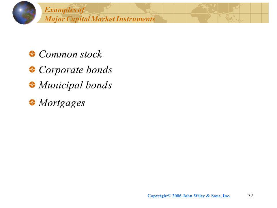 Examples of Major Capital Market Instruments