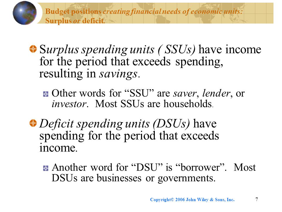 Budget positions creating financial needs of economic units: Surplus or deficit.