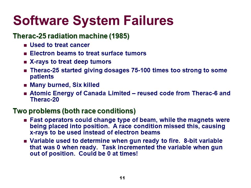 Software System Failures