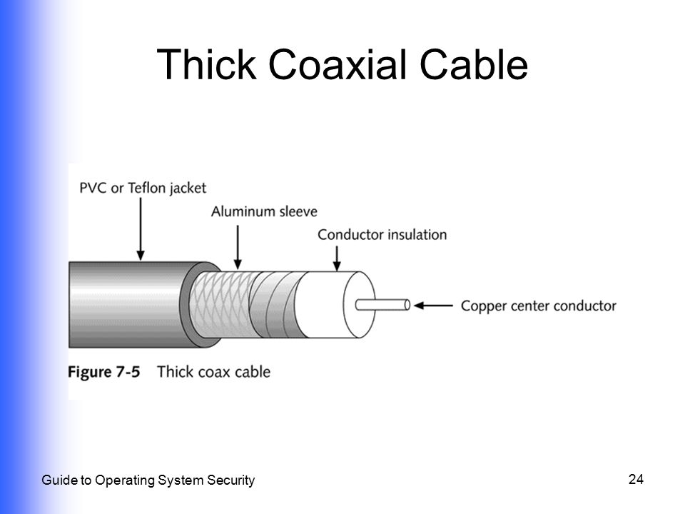 Thick Coaxial Cable Guide to Operating System Security