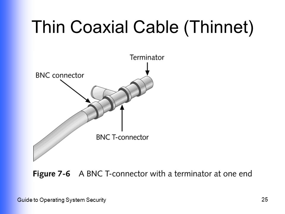 Thin Coaxial Cable (Thinnet)