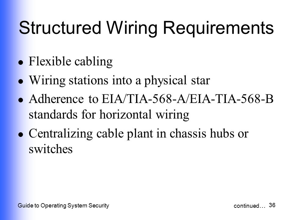 Structured Wiring Requirements