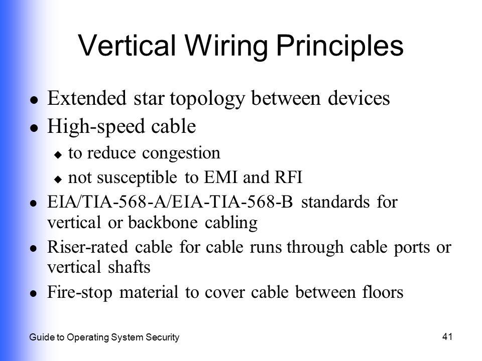Vertical Wiring Principles