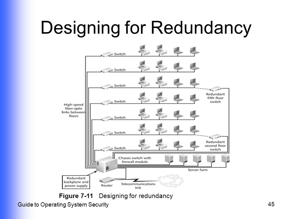 Designing for Redundancy