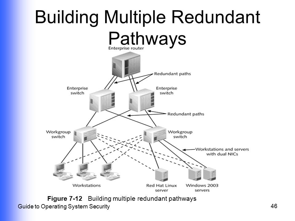 Building Multiple Redundant Pathways