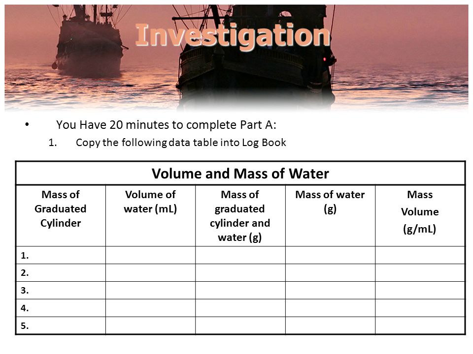 Investigation Volume and Mass of Water