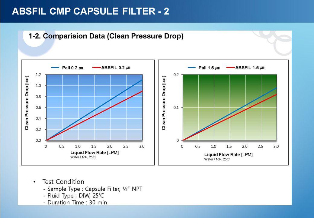 ABSFIL CMP CAPSULE FILTER - 2