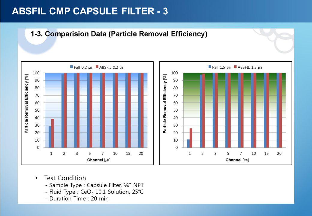 ABSFIL CMP CAPSULE FILTER - 3