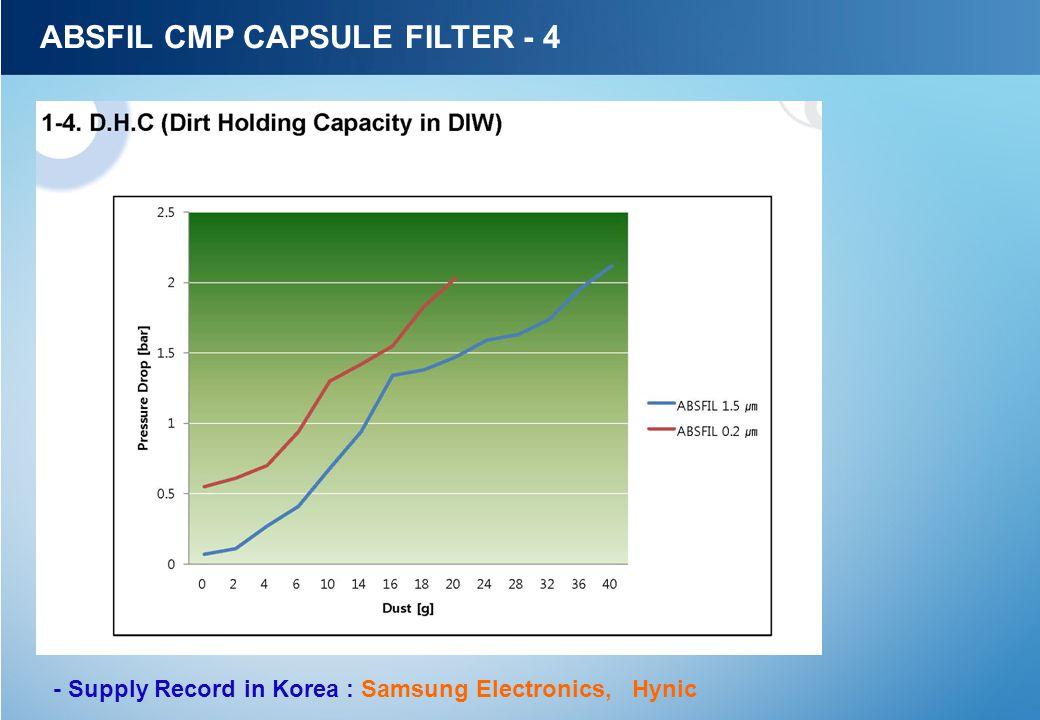 ABSFIL CMP CAPSULE FILTER - 4