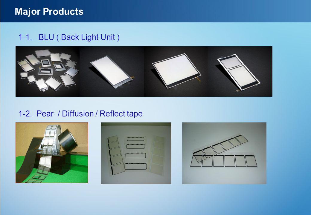 Major Products 1-1. BLU ( Back Light Unit )