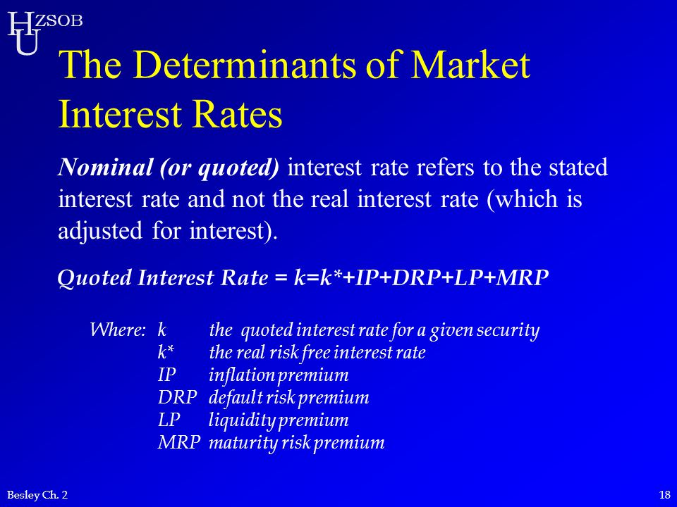 The Determinants of Market Interest Rates