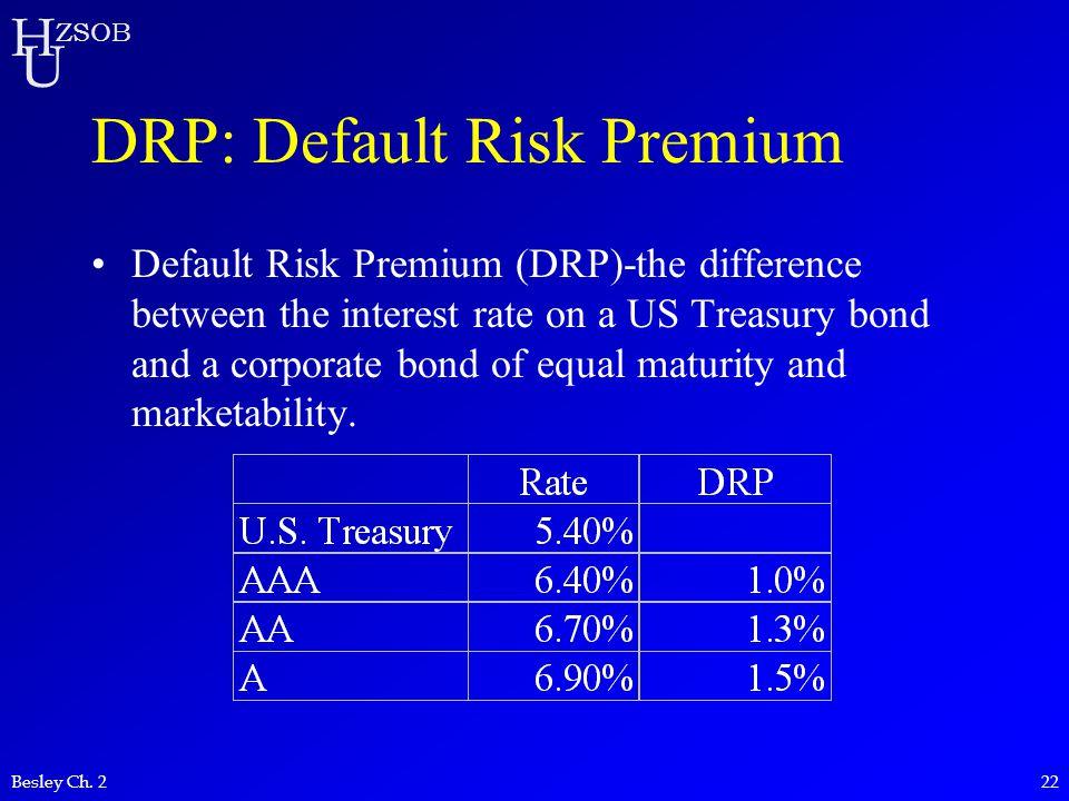 DRP: Default Risk Premium
