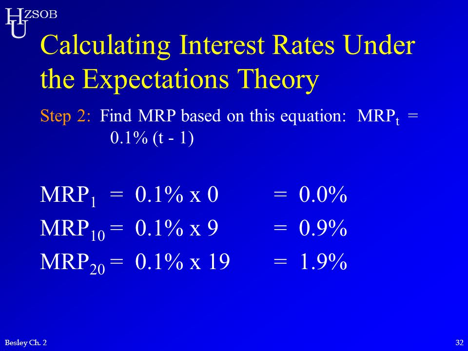 Calculating Interest Rates Under the Expectations Theory