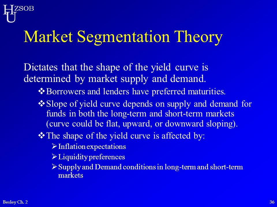 Market Segmentation Theory