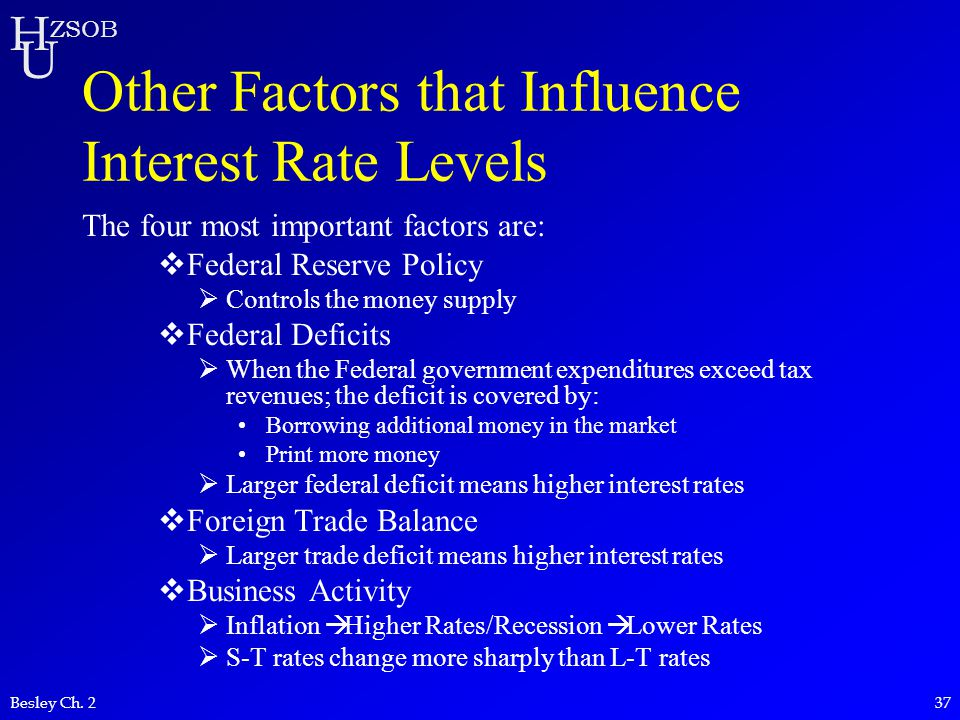Other Factors that Influence Interest Rate Levels