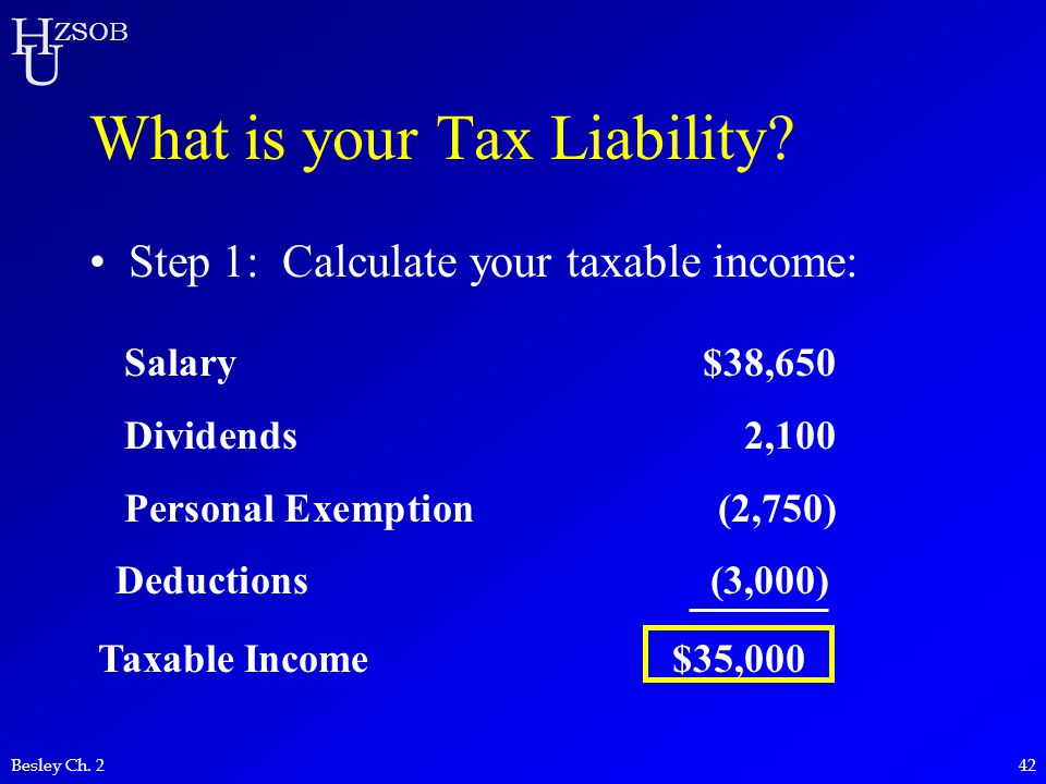 What is your Tax Liability